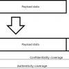 Manual:IP/IPsec - MikroTik Wiki