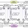 Manual:Packet Flow - MikroTik Wiki