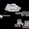 Manual:Interface/PPTP - MikroTik Wiki