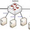 Manual:CRS Router - MikroTik Wiki